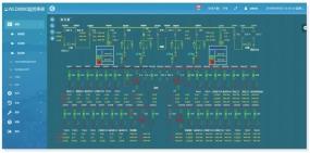 SYN9000综合自动化系统